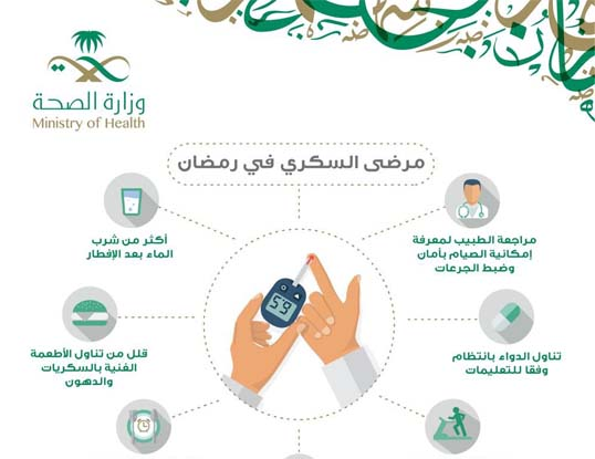 MOH: Health Tips for Diabetics during Ramadan
