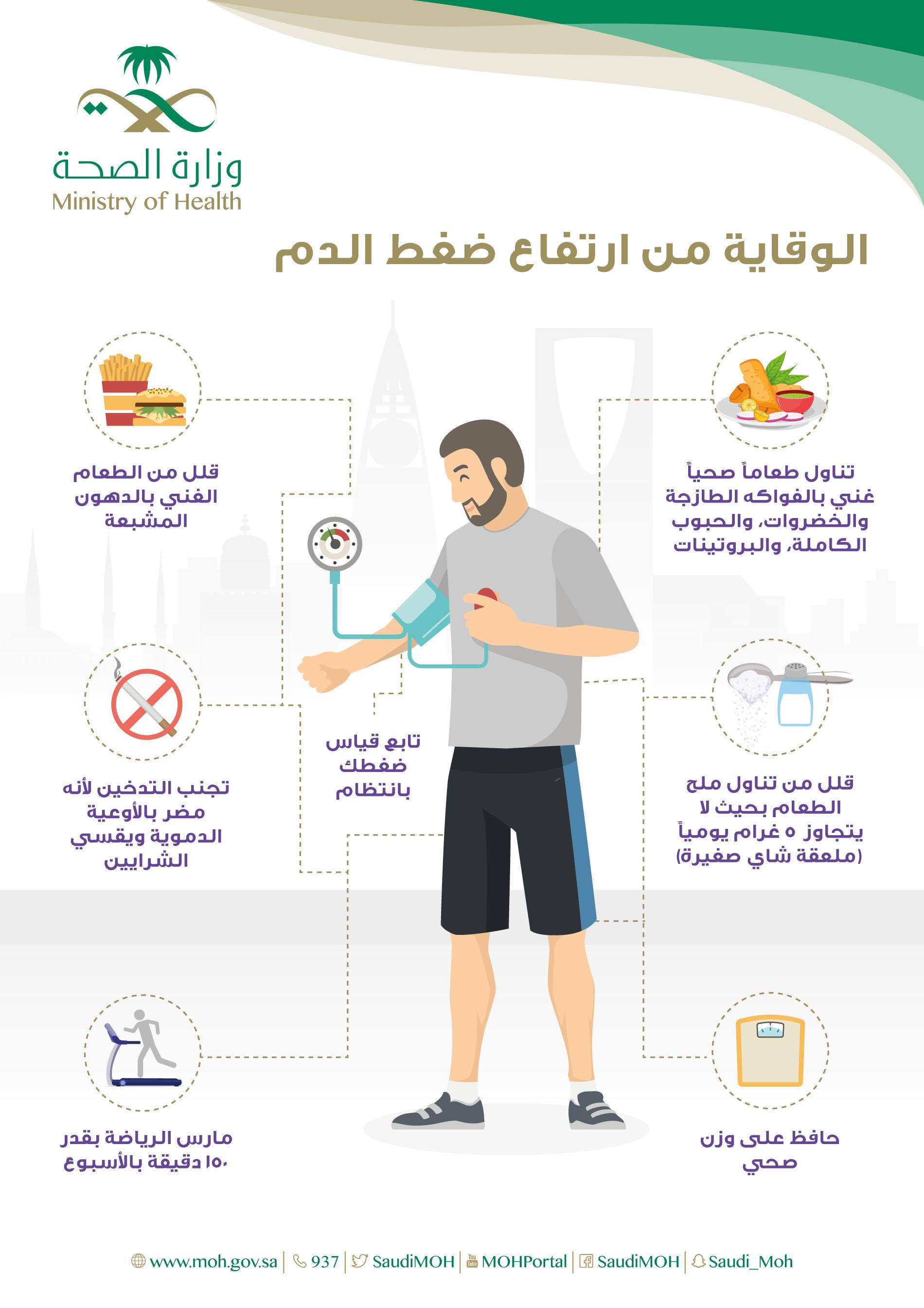 الأمراض المزمنة ارتفاع ضغط الدم