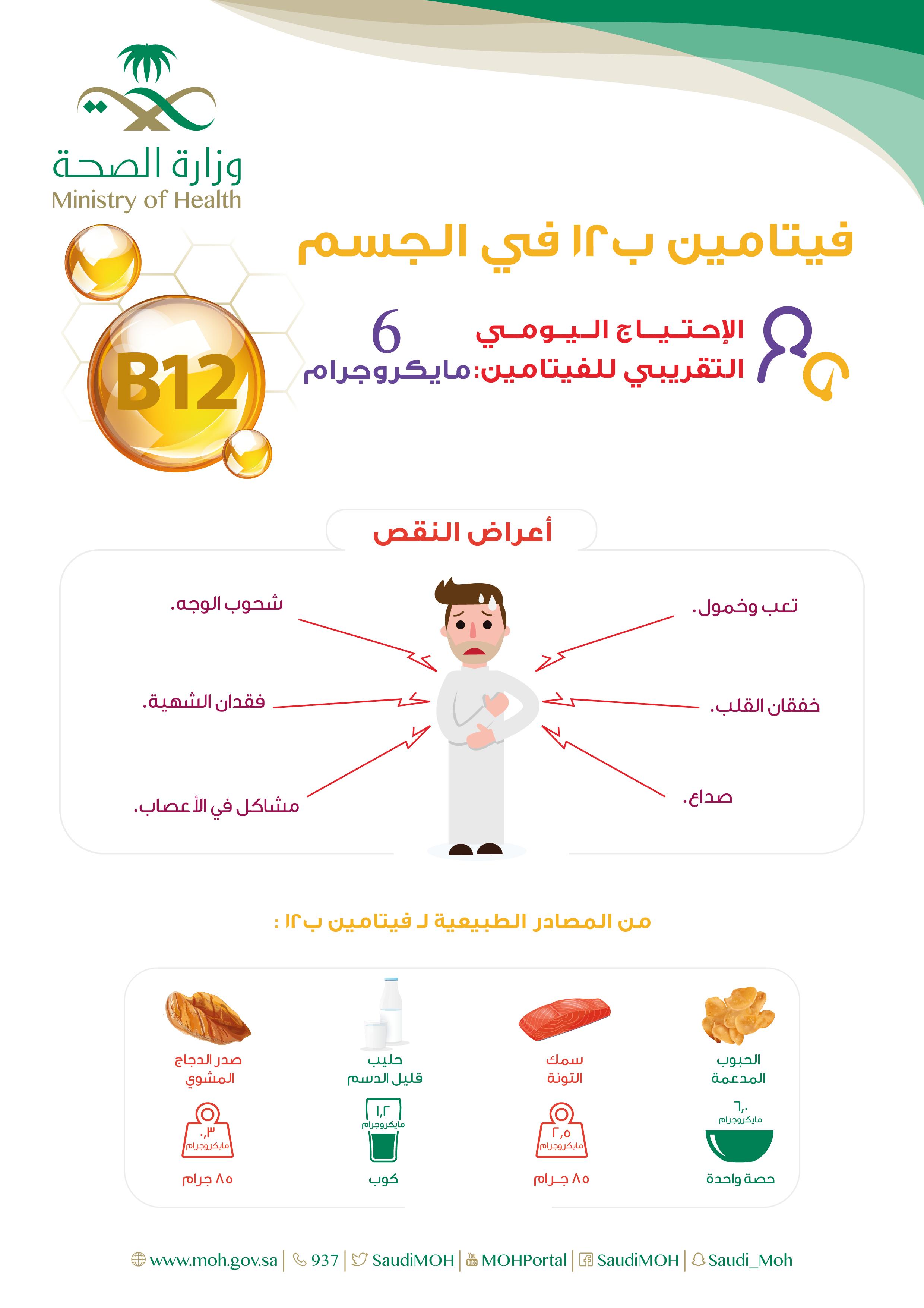 أسلوب حياة صحي الغذاء الصحي