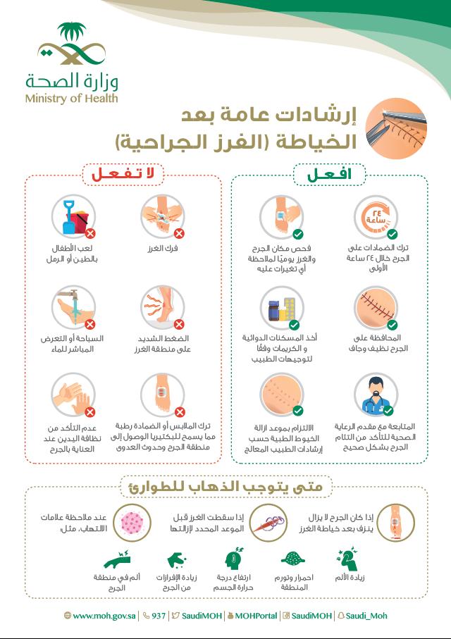 الإسعافات الأولية العناية بالغرز الجراحية
