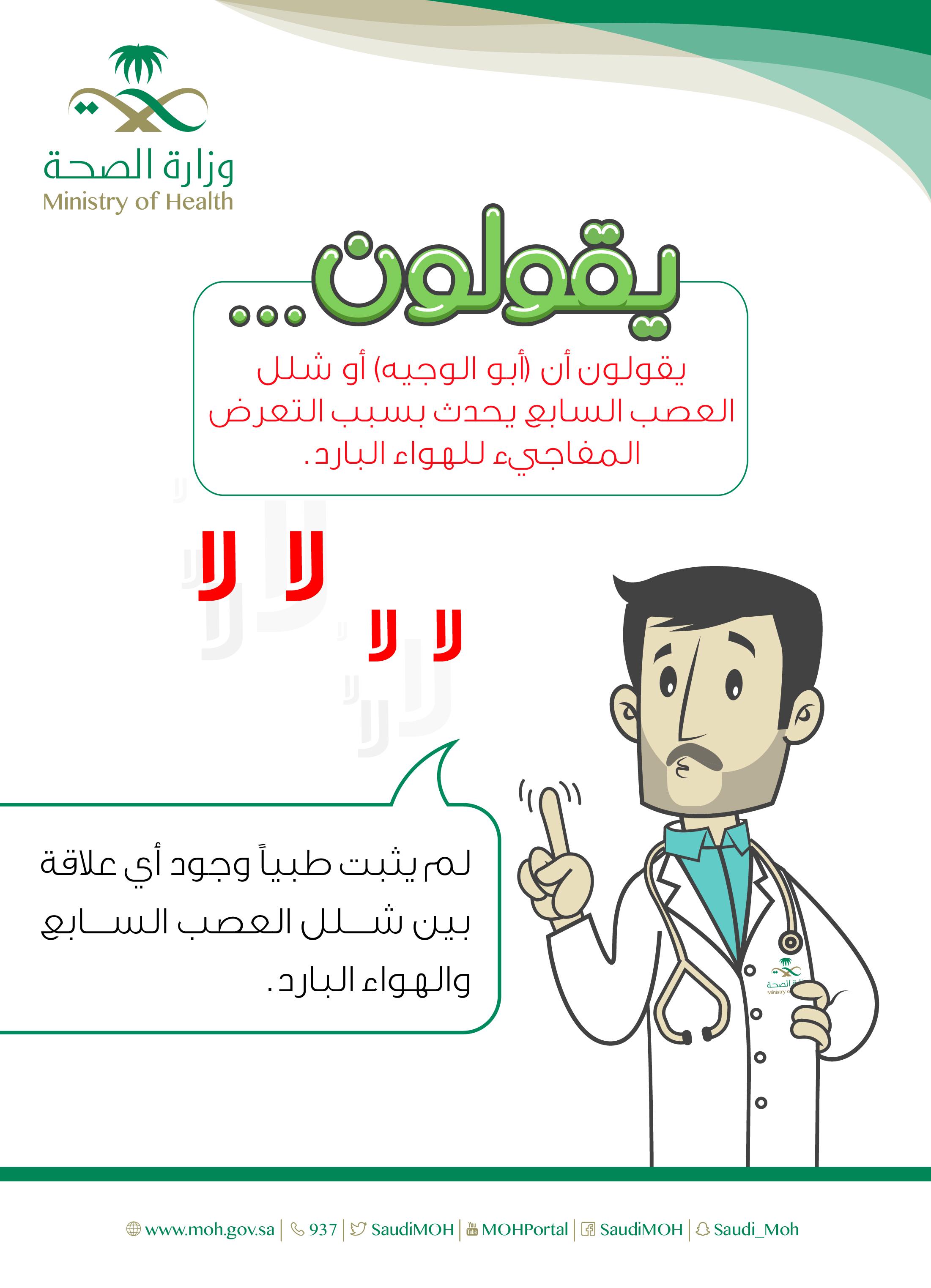 مواضيع مختلفة شلل العصب السابع