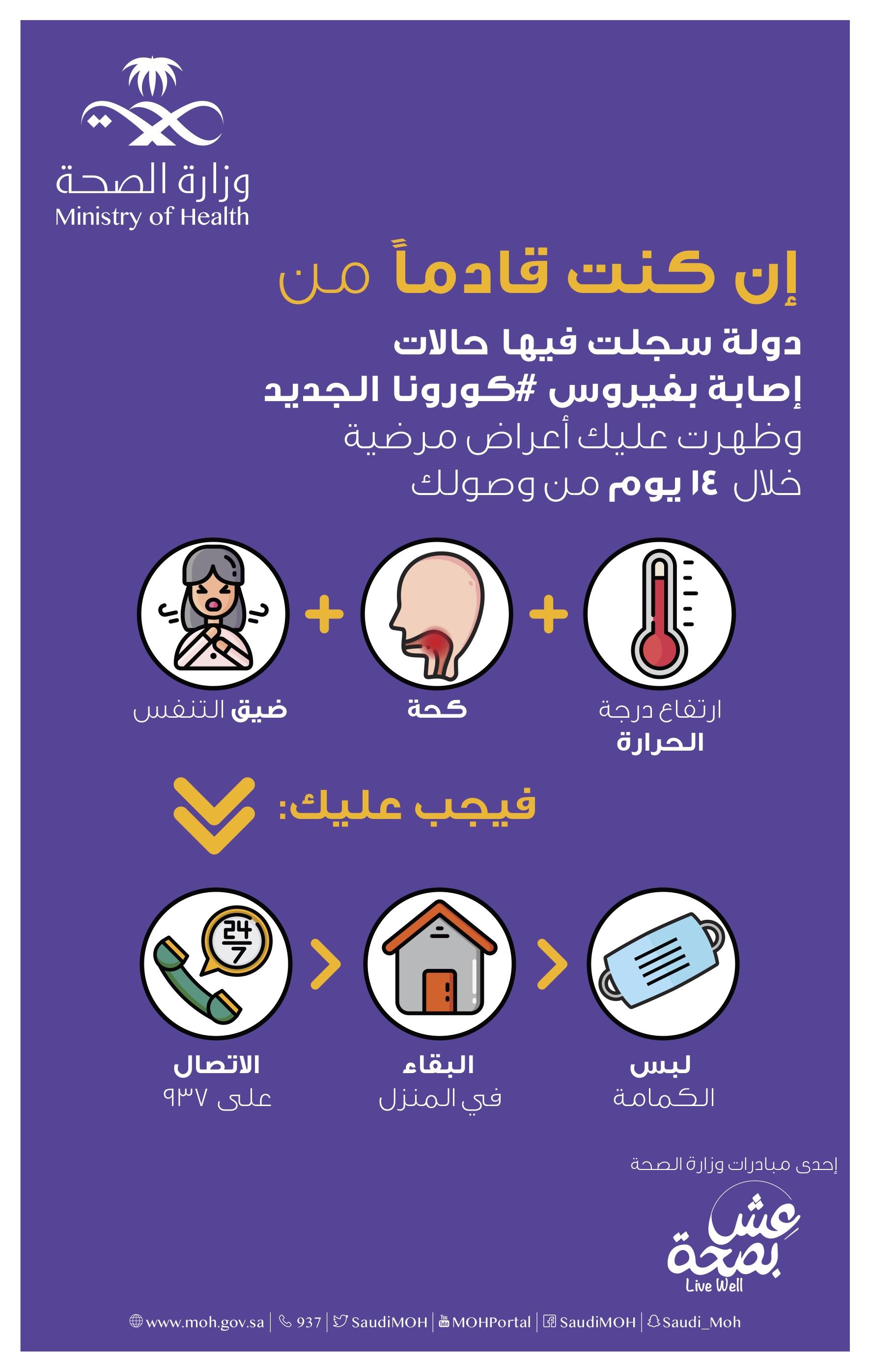 ماهي اعراض كورونا وزارة الصحة السعودية
