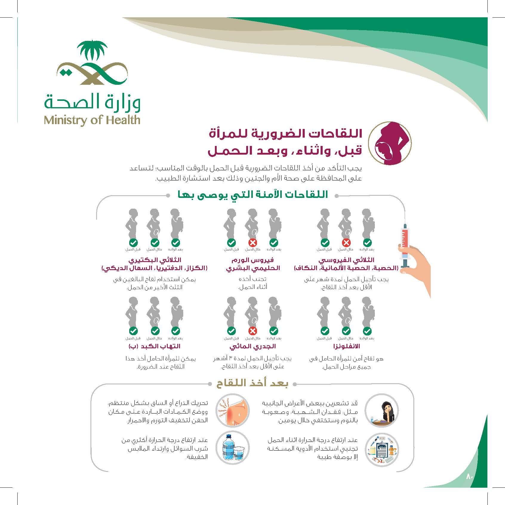 صحة المرأة صحة المرأة قبل الحمل