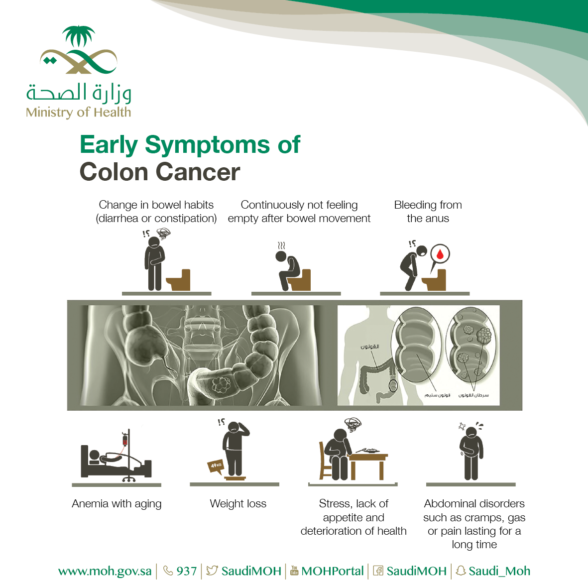 Chronic Disease Colorectal Cancer