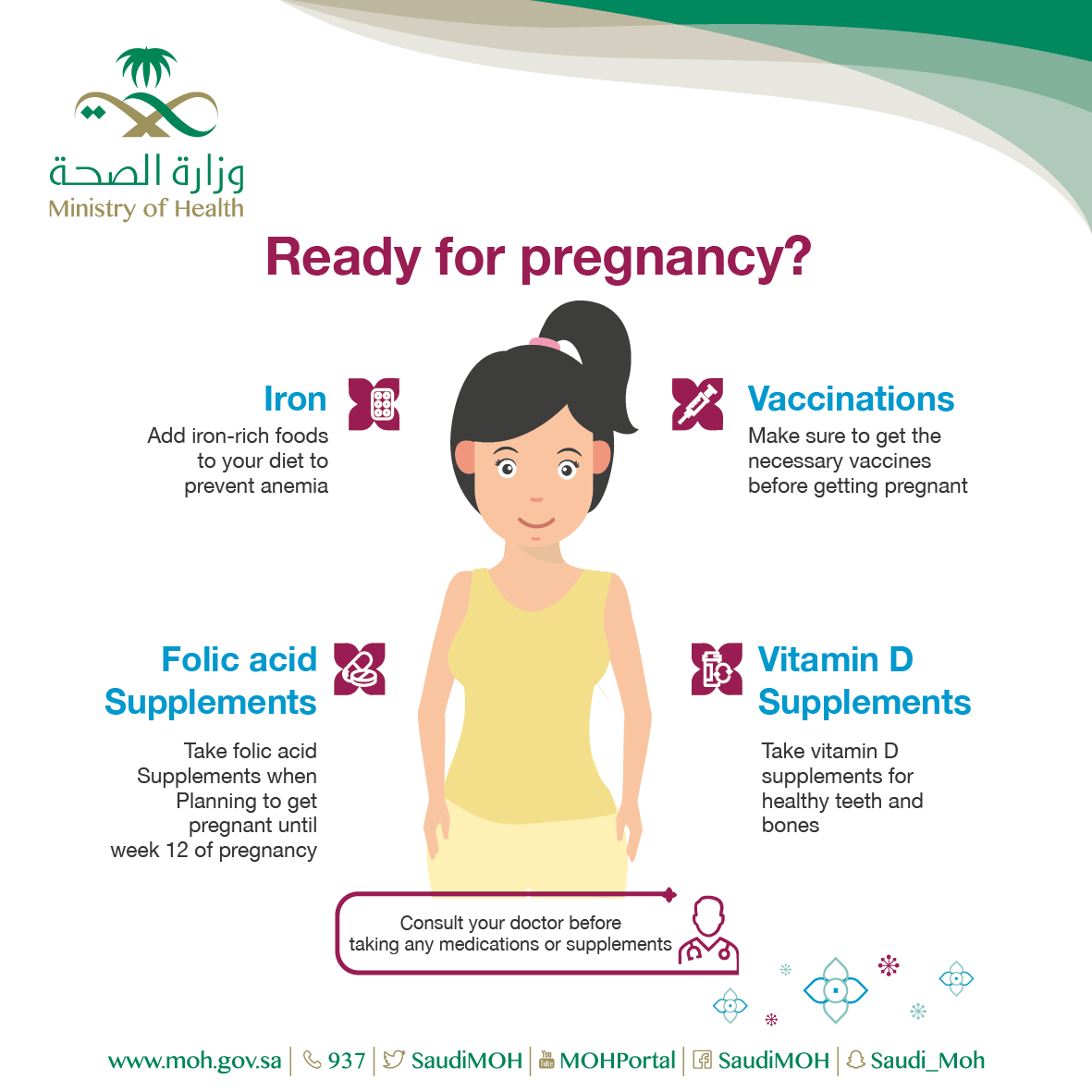 Planning for pregnancy